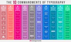 [INFOGRAPHIC]: The 10 Commandments of Typography | http://www.designmantic.com/blog/infographics/ten-commandments-of-typography/