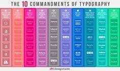 [INFOGRAPHIC]: The 10 Commandments of Typography | http://www.designmantic.com/blog/infographics/ten-commandments-of-typography/