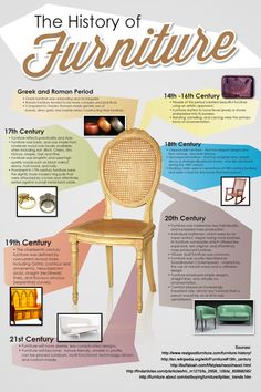 The history of Furniture | Wordy infographics that explains furniture designs in different century!