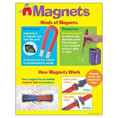 Chart shows the different types of magnets and explains in basic terms how magnets work. Back of chart features reproducible activities subject information and helpful tips. 17 x 22 classroom size. Learning Sight Words, Learning Shapes, Aurora Led, Classroom Borders, Classroom Ideas, Newtons Laws, Creative Teaching Press, Sentence Strips, Effective Teaching