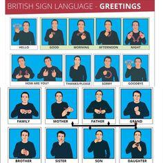 British Sign Language Alphabet, Australian Sign Language, Sign Language Words, Learn Sign Language, American Sign Language, Learn Bsl, Makaton Signs, School Resources, Life Skills