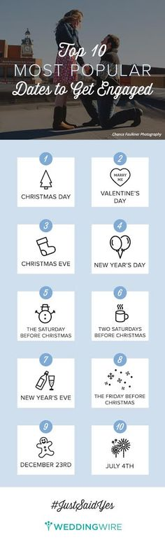 What could be a better gift than a sparkly new engagement ring during the holiday season? Here are the Top 10 Most Popular Dates to get Engaged! {Chance Faulkner Photography}