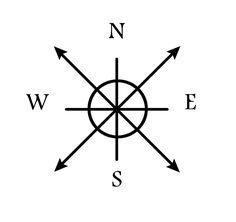 compass tattoo idea
