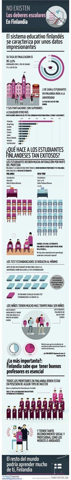 El sistema educativo finlandés es un sistema igualitario: la escolaridad es…
