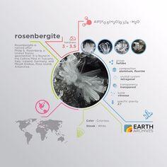 Rosenbergite is named after Philip E. Rosenberg, a United States geochemist. It is found in the Celtine Mine in Tuscany, Italy and Mount Erebus, Ross Island, Antarctica. #science #nature #geology #minerals #rocks #infographic #earth #rosenbergite #antarctica #AlF #rosenrosen