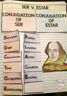 Spanish interactive notebook activity for ser v. estar