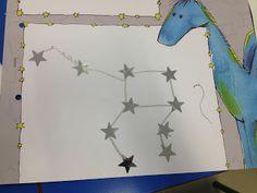 Las constelaciones Sistema Solar, Teaching, Decor, Constellations, Astronaut, Stars, Universe, Space