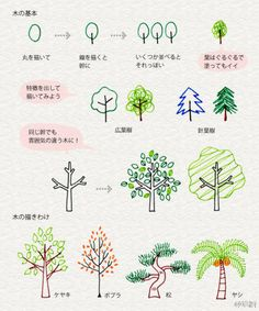 Different ways to draw trees -  KANA 先生的~手帐简笔画~