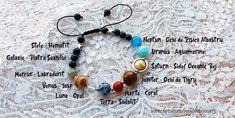 Aqua Marine, Venus, Opal, Bijoux, Opals, Venus Symbol