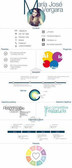 Free Resume Templates Freefree Pinterest Free resume - web application developer resume