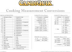 Cooking Measurement Conversion Chart Free Printables Cake Pop Ideas Etc From Candiquik