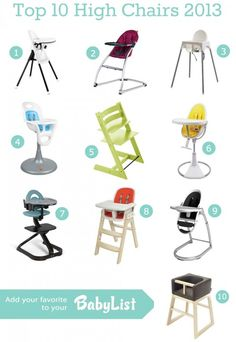 Best High Chairs 2013 @BabyList Baby Registry Baby Registry Baby Registry...I don't have one yet so I need to check this out!