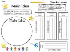 Main idea tabletops for storys. Main idea on top with the supporting details as the table legs!