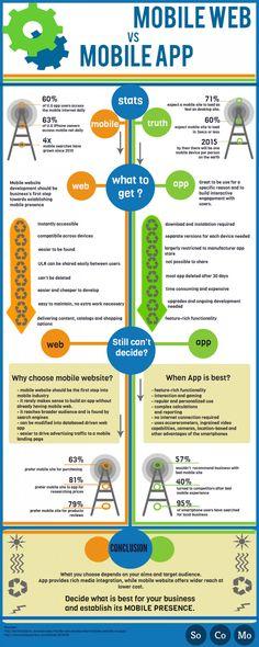Eddi Business Technologies (eddilv) on Pinterest