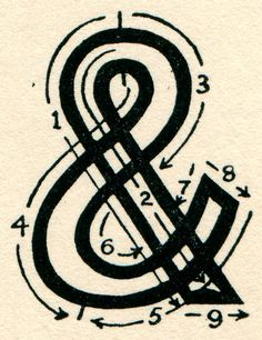 Art of Signwriting, 1954 / ampersand / graphic design / illustration / how to / typography