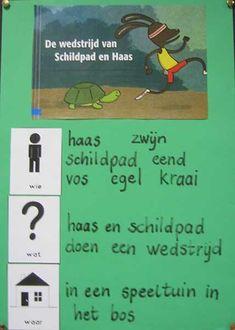 De wedstrijd van Schildpad en Haas in de klas | Rian Visser Close Reading, Teacher, Baseball Cards, Thoughts, School, Sports, Projects, Winter, Hs Sports