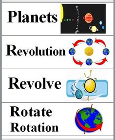 Solar System Word Wall Cards