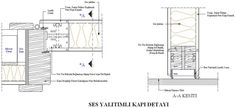 Dwg Adı : Ses yalıtımlı kapı detayı  İndirme Linki : http://www.dwgindir.com/puanli/puanli-2-boyutlu-dwgler/puanli-detaylar/ses-yalitimli-kapi-detayi.html
