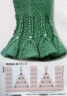 Knitting result for smocking pattern - Knitting and Crochet Baby Knitting Patterns, Knitting Stiches, Knitting Charts, Lace Knitting, Knitting Designs, Knit Crochet, Knit Edge, Knitting Tutorials, Knitting