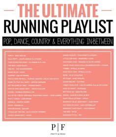 The Ultimate Running Playlist - 40 Songs - Pop, Dance, Country Everything In-between