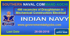 DRAUGHTSMAN VACANCY IN SOUTHERN NAVAL COMMAND KOCHI RECRUITMENT 2016…