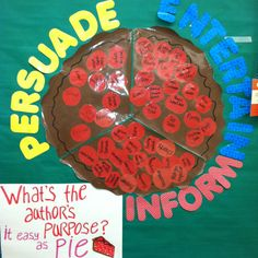 "Author's Purpose bulletin board. Students brainstormed text that would fit in each category. Then, I took their ideas and wrote them on ""cherries"" for whole group sorting activity/game."