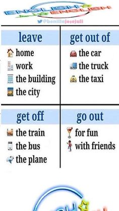 Leave, go out get off English Prepositions, English Verbs, Learn English Grammar, English Writing Skills, English Vocabulary Words, Learn English Words, English Phrases, English Language Learning, Teaching English