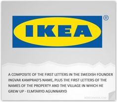 name-origin-explanation-ikea