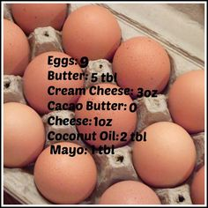 Egg Fast Day 3 Totals