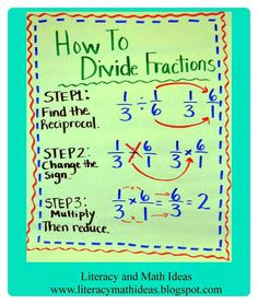 Keep, change, flip! How to divide fractions; just make sure you explain how dividing and multiplying by the reciprocal are the same thing! Math Strategies, Math Resources, Math Activities, Math Tips, Fraction Activities, Maths Tricks, Math Hacks, Math For Kids, Fun Math