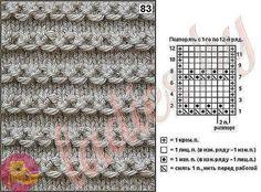 Красивый необычный узор 1 Lace Knitting Patterns, Knitting Stiches, Cable Knitting, Baby Hats Knitting, Knitting Charts, Easy Knitting, Crochet Blanket Patterns, Crochet Motif, Knitting Designs