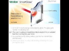 How Viridian SmartGlass works