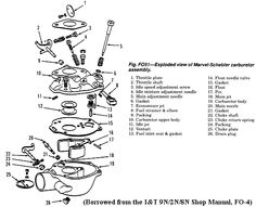 Ford 8n Thermostat together with 405042560210478344 as well Ford Naa Hydraulic moreover White Tractor Hydraulic System Diagram moreover Ford Tractor Hydraulic Pump Repair Kit. on 8n tractor hydraulic fluid for
