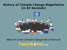 A fantastic, informative short by CICERO worth checking out. The history of global climate change negotiation explained in 83 seconds...
