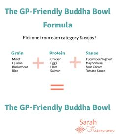 #gp-friendly buddha bowl with #millet #glutenfree