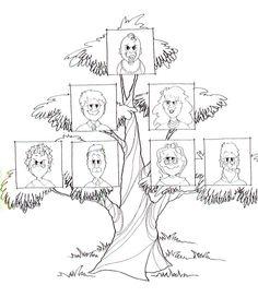 Ana de Austria Religión: Todos somos familia