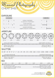 Manual Photography Cheat Sheet and Other FABULOUS Photography Tutorials!
