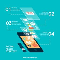 Social media strategy infographic Free Vector