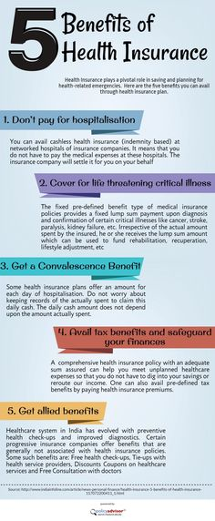The General Insurance Quote Policy Advisor Policyadvisor On Pinterest
