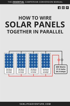 When wiring your solar panels together for your campervan conversion, you have two options. This is how you wire your campervan solar power array in a parallel format. Rv Solar Panels, Solar Energy Projects, Off Grid Solar, Solar Generator, Solar Installation, Solar Power System, Diy Solar, Alternative Energy, Renewable Energy