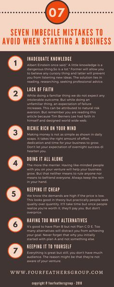 """""""Seven Imbecile Mistakes To Avoid When Starting A Business""""  #management #business #startups #businessgrowth #entrepreneur #businesscards #businesscasual #businessquotes"""