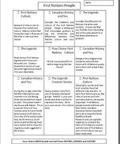 First Nations and European Explorers Choice Boards @Teachingisagift: FREEBIE