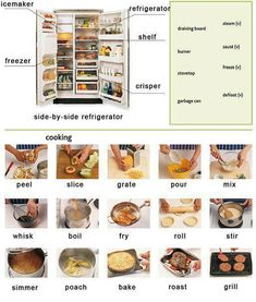 English vocabulary - cooking