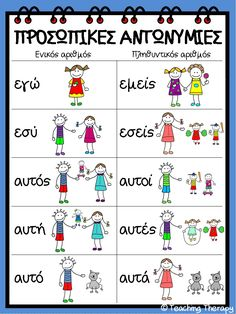 Greek Language, Language Study, Speech And Language, Greek Phrases, Greek Words, Kids Education, Special Education, Learn Greek, First Day Of School Activities