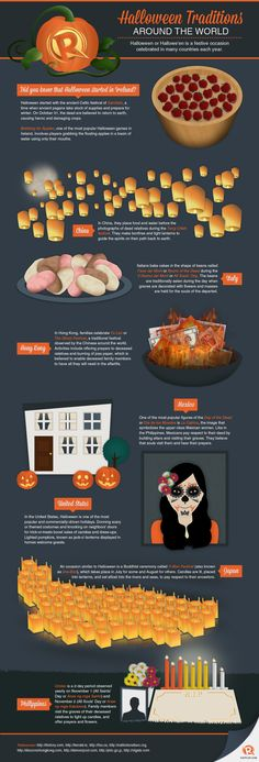 How is Halloween celebrated across the world? Check out this infographic and find out about Halloween traditions. - Pinned by The Mystic's Emporium on Etsy Halloween History, Holidays Halloween, Halloween Kids, Happy Halloween, Halloween Trivia, Halloween Party, Halloween Office, Halloween Countdown, Halloween Celebration