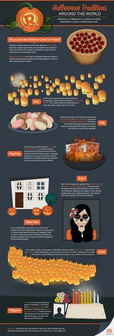 Halloween History & Origin