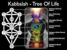 Mind Control and the Kabbalah