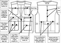 This is a pattern for making a basic tactical/ utility vest