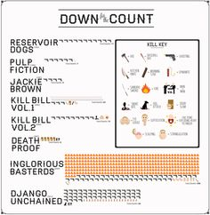 All the Deaths in Quentin Tarantino's Movies