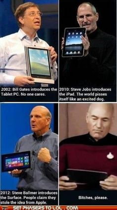 Who Invented What Now?